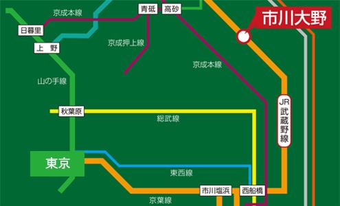 鉄道ルート図